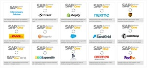SAP Business One Integration Hub