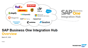 Dokumentation des SAP B1 Integration Hub