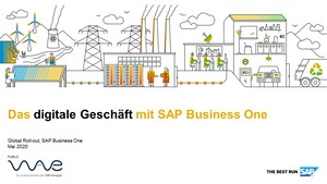 SAP Business One - Digitale Transformation